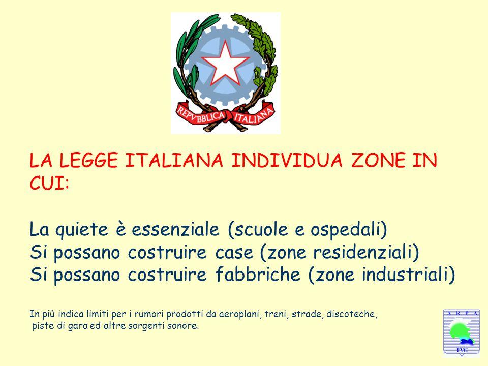 LA LEGGE ITALIANA INDIVIDUA ZONE IN CUI: La quiete è essenziale (scuole e ospedali) Si possano costruire case (zone residenziali) Si possano costruire