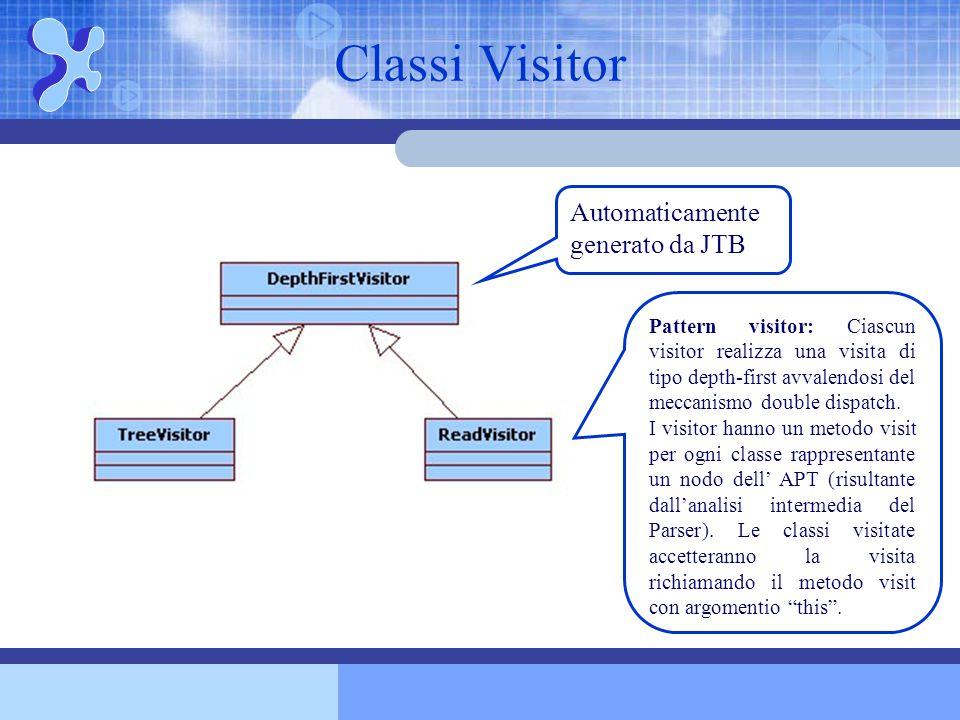 Classi Visitor Automaticamente generato da JTB Pattern visitor: Ciascun visitor realizza una visita di tipo depth-first avvalendosi del meccanismo double dispatch.