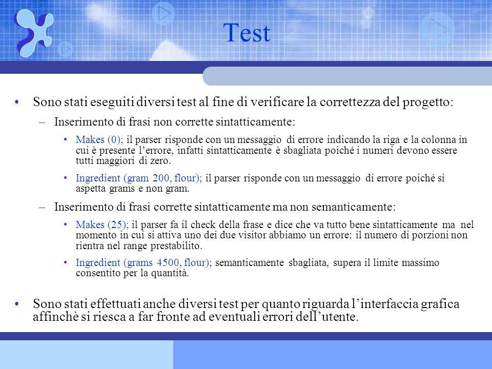 Test Sono stati eseguiti diversi test al fine di verificare la correttezza del progetto: –Inserimento di frasi non corrette sintatticamente: Makes (0)