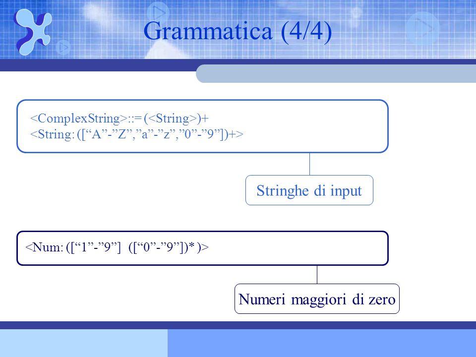 Grammatica (4/4) ::= ( )+ Stringhe di input Numeri maggiori di zero