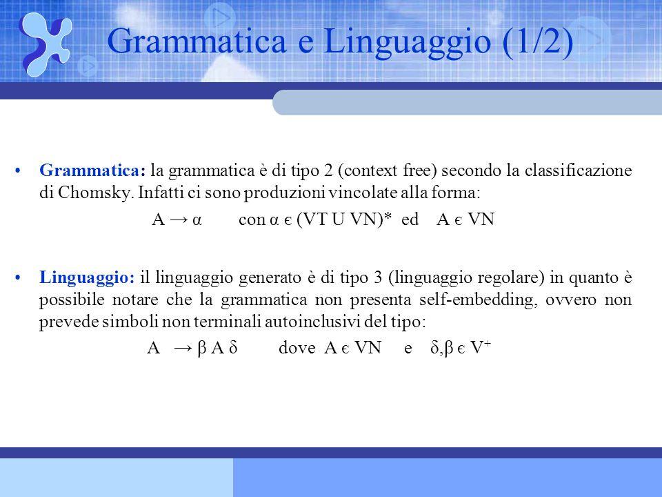 Grammatica e Linguaggio (1/2) Grammatica: la grammatica è di tipo 2 (context free) secondo la classificazione di Chomsky. Infatti ci sono produzioni v