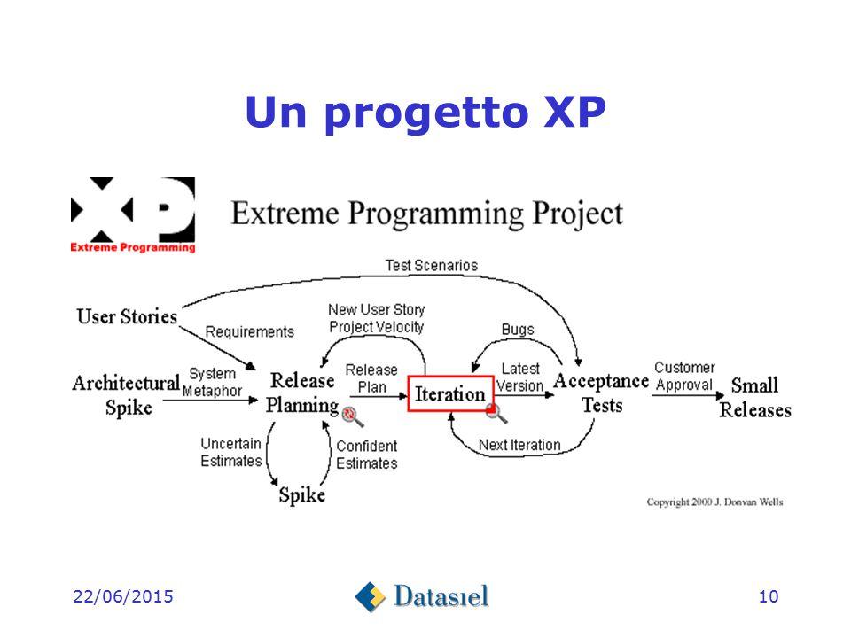 22/06/20159 XP è facilmente applicabile Non è niente di completamente nuovo.