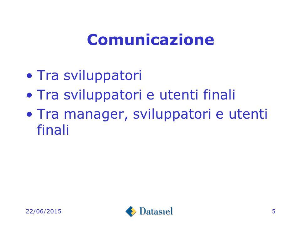 22/06/20155 Comunicazione Tra sviluppatori Tra sviluppatori e utenti finali Tra manager, sviluppatori e utenti finali