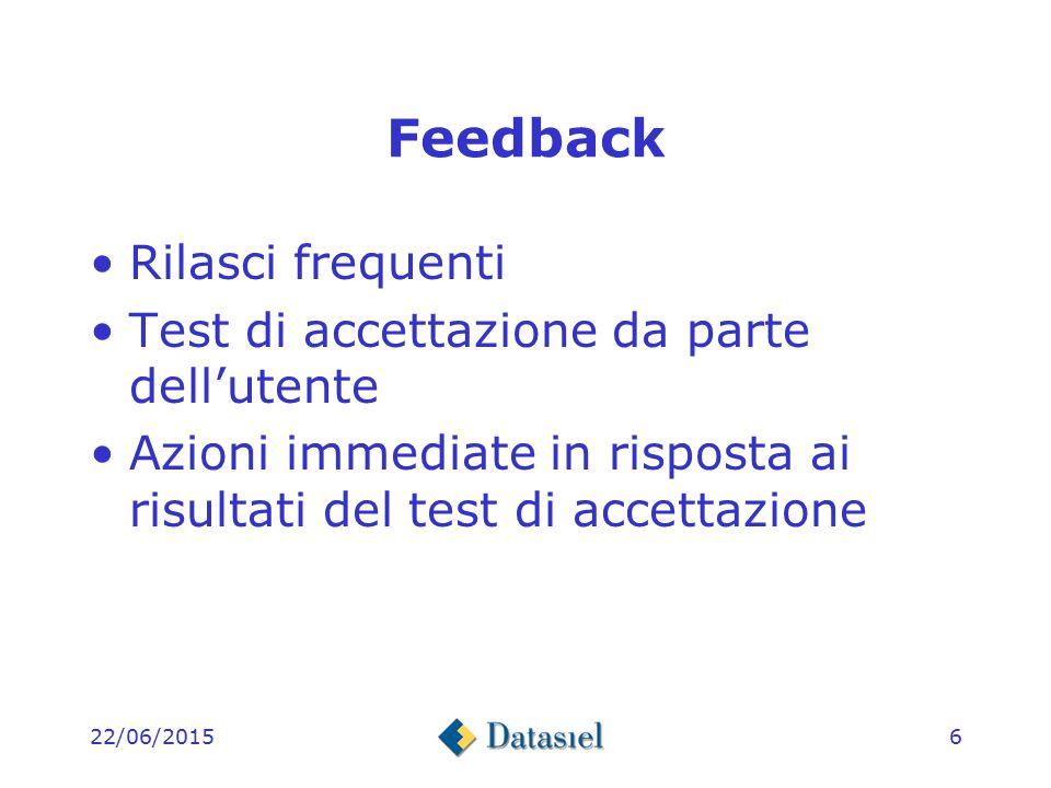 22/06/20156 Feedback Rilasci frequenti Test di accettazione da parte dell'utente Azioni immediate in risposta ai risultati del test di accettazione