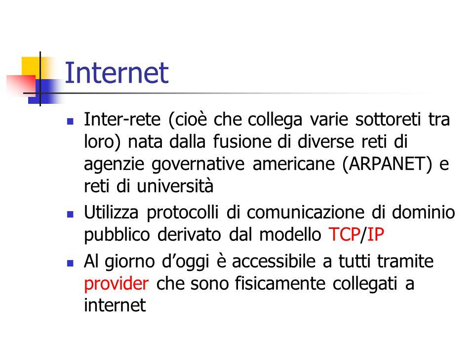 Internet Inter-rete (cioè che collega varie sottoreti tra loro) nata dalla fusione di diverse reti di agenzie governative americane (ARPANET) e reti di università Utilizza protocolli di comunicazione di dominio pubblico derivato dal modello TCP/IP Al giorno d'oggi è accessibile a tutti tramite provider che sono fisicamente collegati a internet