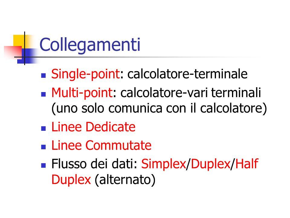 Collegamenti Single-point: calcolatore-terminale Multi-point: calcolatore-vari terminali (uno solo comunica con il calcolatore) Linee Dedicate Linee Commutate Flusso dei dati: Simplex/Duplex/Half Duplex (alternato)