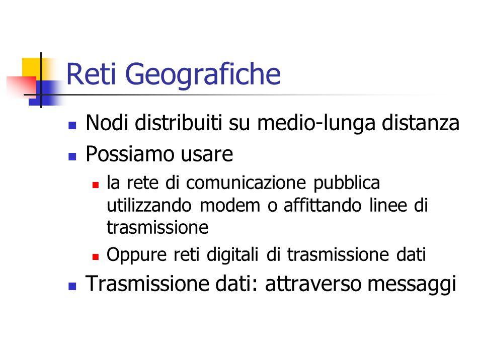 Reti Geografiche Nodi distribuiti su medio-lunga distanza Possiamo usare la rete di comunicazione pubblica utilizzando modem o affittando linee di trasmissione Oppure reti digitali di trasmissione dati Trasmissione dati: attraverso messaggi