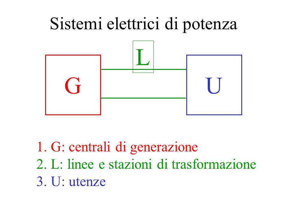 GU L Sistemi elettrici di potenza 1.G: centrali di generazione 2.L: linee e stazioni di trasformazione 3.U: utenze