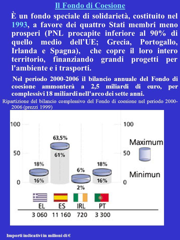 Il Fondo di Coesione È un fondo speciale di solidarietà, costituito nel 1993, a favore dei quattro Stati membri meno prosperi (PNL procapite inferiore al 90% di quello medio dell'UE; Grecia, Portogallo, Irlanda e Spagna), che copre il loro intero territorio, finanziando grandi progetti per l ambiente e i trasporti.
