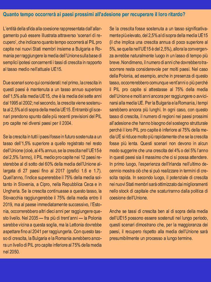 Distribuzione dei Fondi Strutturali per Paese 2000 – 2006 in milioni di euro, prezzi 1999 Stati Membri Ob.1 TransEx ob.