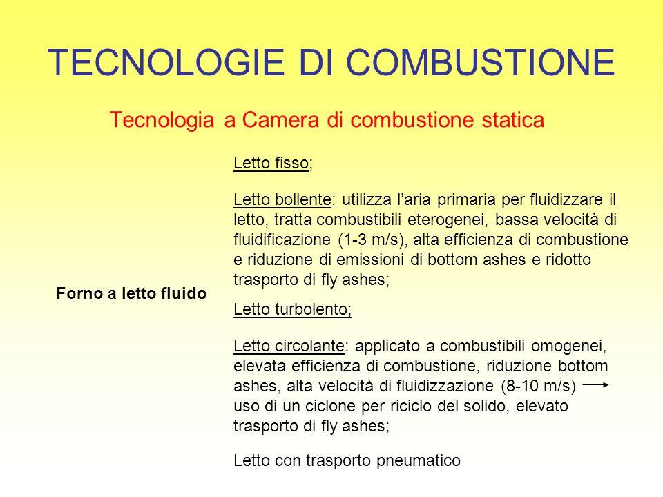 TECNOLOGIE DI COMBUSTIONE Tecnologia a Camera di combustione statica Forno a letto fluido Letto fisso; Letto bollente: utilizza l'aria primaria per fl