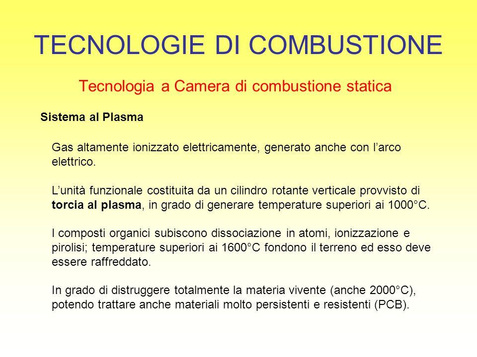 TECNOLOGIE DI COMBUSTIONE Tecnologia a Camera di combustione statica Sistema al Plasma Gas altamente ionizzato elettricamente, generato anche con l'ar