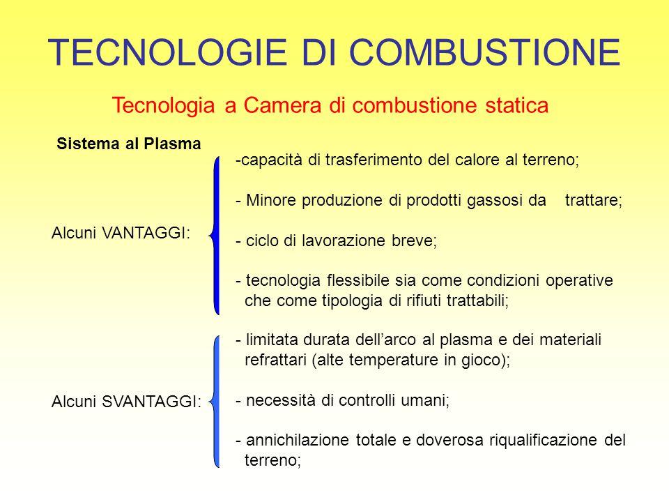 TECNOLOGIE DI COMBUSTIONE Tecnologia a Camera di combustione statica Sistema al Plasma Alcuni VANTAGGI: -capacità di trasferimento del calore al terre