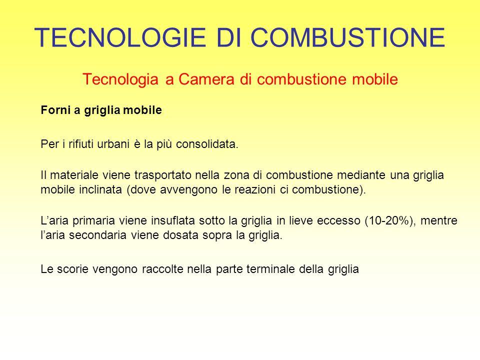 TECNOLOGIE DI COMBUSTIONE Tecnologia a Camera di combustione mobile Forni a griglia mobile Per i rifiuti urbani è la più consolidata. Il materiale vie