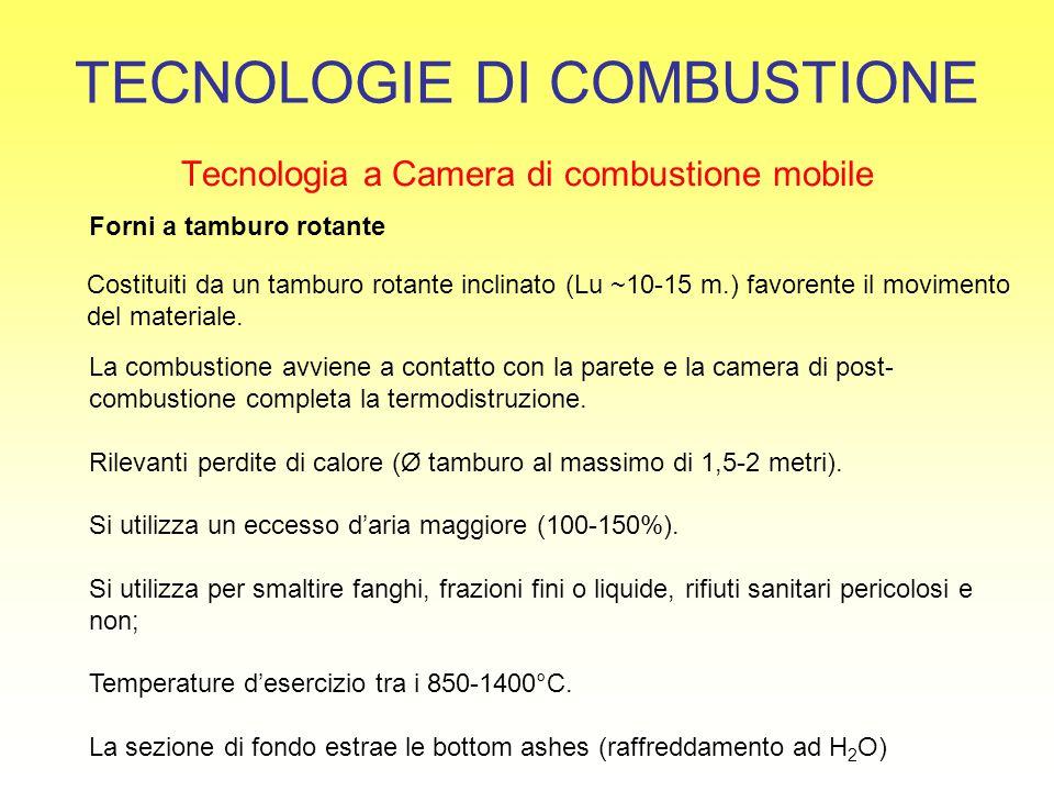 TECNOLOGIE DI COMBUSTIONE Tecnologia a Camera di combustione mobile Forni a tamburo rotante Costituiti da un tamburo rotante inclinato (Lu ~10-15 m.)