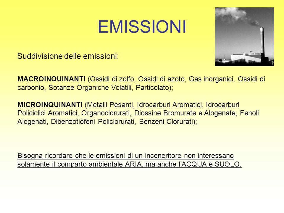EMISSIONI Suddivisione delle emissioni: MACROINQUINANTI (Ossidi di zolfo, Ossidi di azoto, Gas inorganici, Ossidi di carbonio, Sotanze Organiche Volat