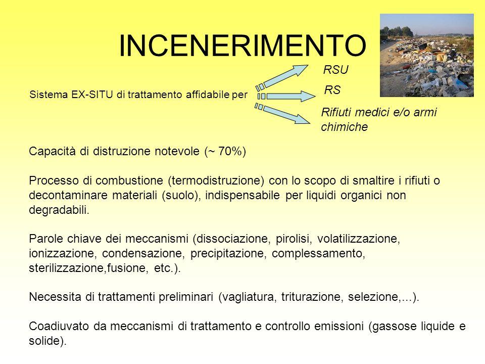 INCENERIMENTO Sistema EX-SITU di trattamento affidabile per RSU RS Rifiuti medici e/o armi chimiche Capacità di distruzione notevole (~ 70%) Processo