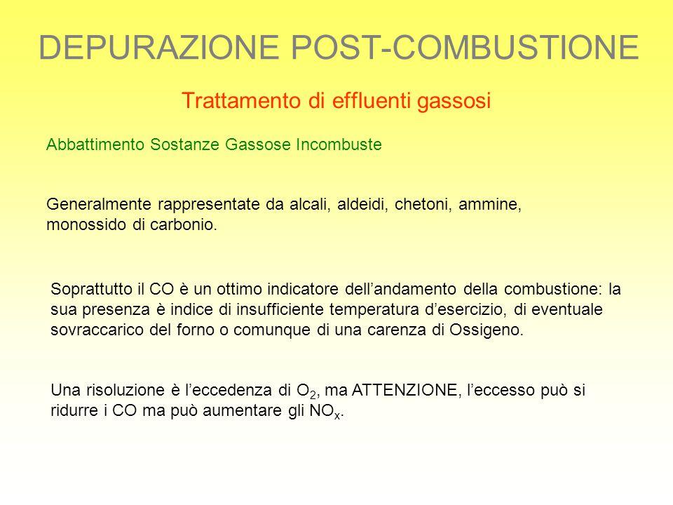 DEPURAZIONE POST-COMBUSTIONE Trattamento di effluenti gassosi Abbattimento Sostanze Gassose Incombuste Generalmente rappresentate da alcali, aldeidi,
