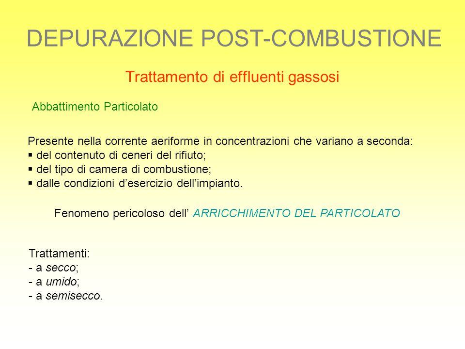 DEPURAZIONE POST-COMBUSTIONE Trattamento di effluenti gassosi Abbattimento Particolato Presente nella corrente aeriforme in concentrazioni che variano