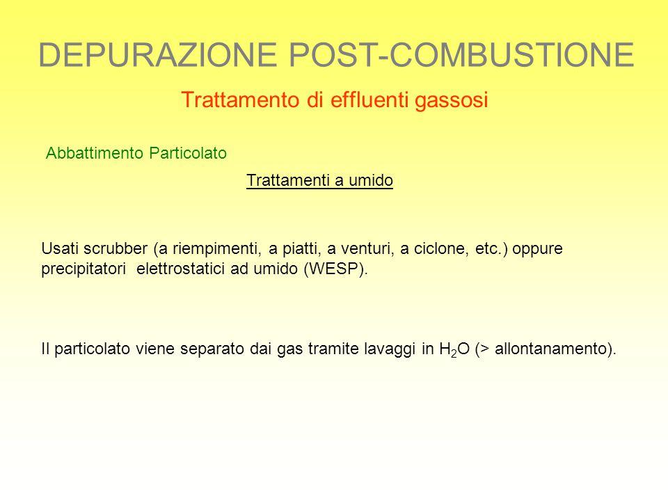 DEPURAZIONE POST-COMBUSTIONE Trattamento di effluenti gassosi Abbattimento Particolato Trattamenti a umido Usati scrubber (a riempimenti, a piatti, a