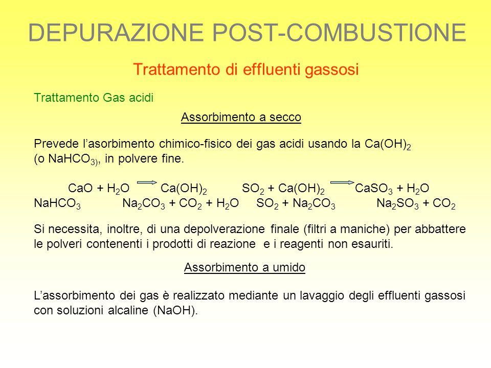 DEPURAZIONE POST-COMBUSTIONE Trattamento di effluenti gassosi Trattamento Gas acidi Assorbimento a secco Prevede l'asorbimento chimico-fisico dei gas