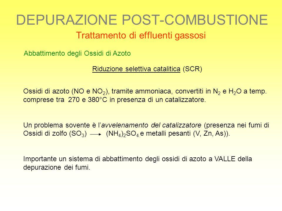 DEPURAZIONE POST-COMBUSTIONE Trattamento di effluenti gassosi Riduzione selettiva catalitica (SCR) Ossidi di azoto (NO e NO 2 ), tramite ammoniaca, co