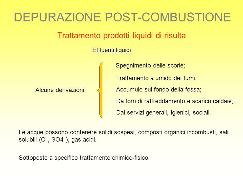 DEPURAZIONE POST-COMBUSTIONE Trattamento prodotti liquidi di risulta Effluenti liquidi Alcune derivazioni Spegnimento delle scorie; Trattamento a umid