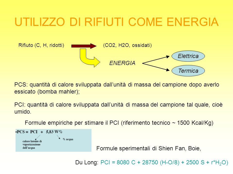 UTILIZZO DI RIFIUTI COME ENERGIA Rifiuto (C, H, ridotti) (CO2, H2O, ossidati) ENERGIA Termica Elettrica PCS: quantità di calore sviluppata dall'unità