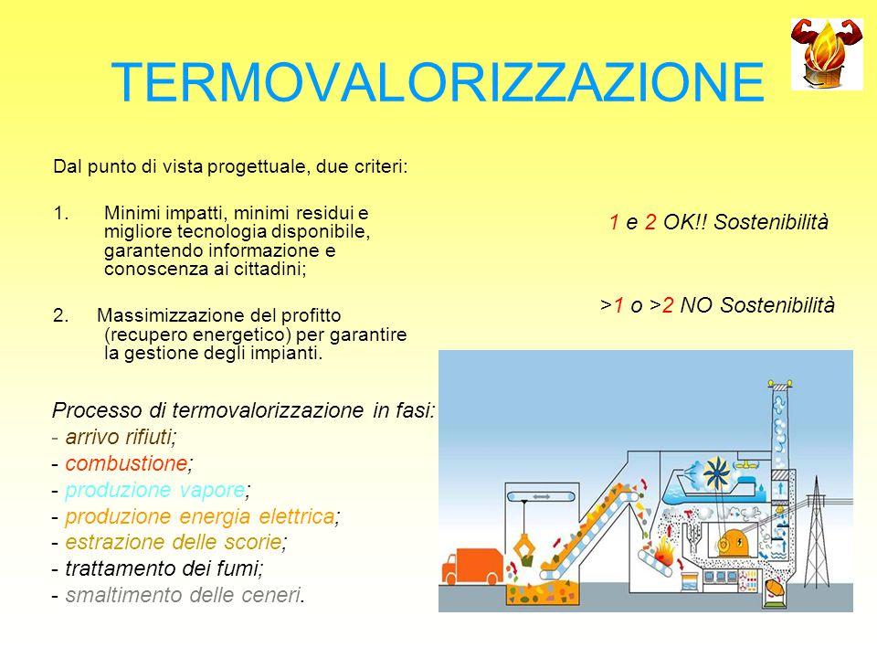 TERMOVALORIZZAZIONE Dal punto di vista progettuale, due criteri: 1.Minimi impatti, minimi residui e migliore tecnologia disponibile, garantendo inform