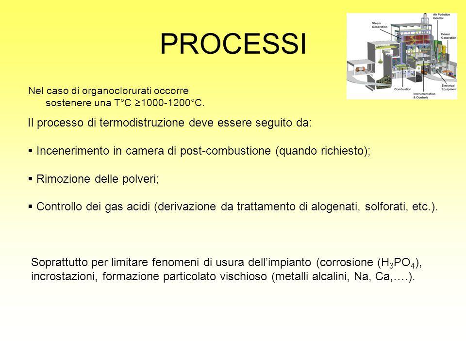 PROCESSI Nel caso di organoclorurati occorre sostenere una T°C ≥1000-1200°C. Il processo di termodistruzione deve essere seguito da:  Incenerimento i
