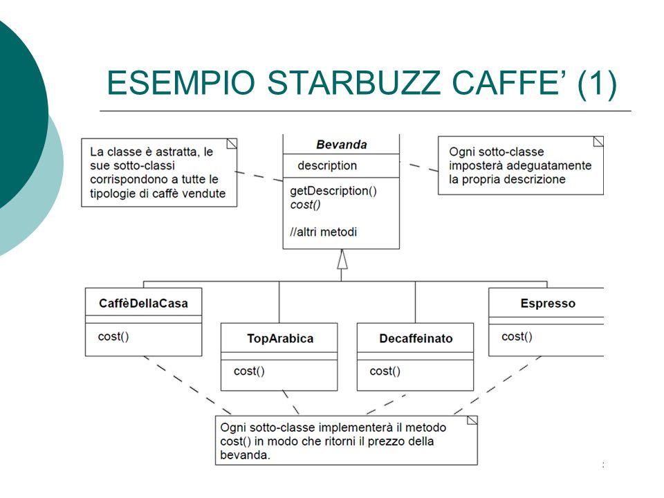 ESEMPIO STARBUZZ CAFFE' (1)