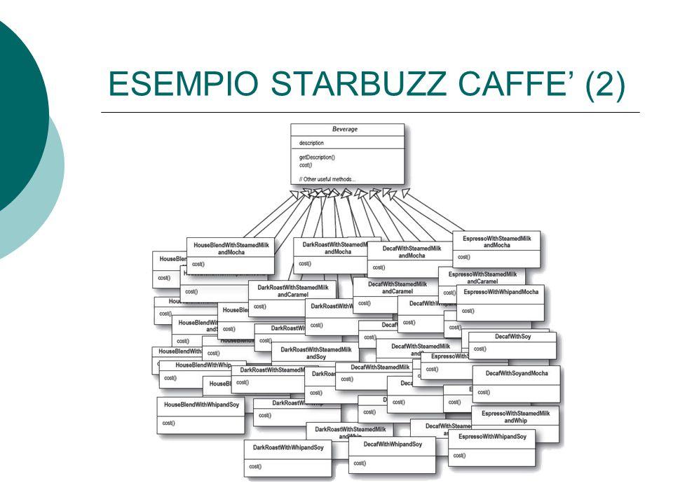 ESEMPIO STARBUZZ CAFFE' (2)