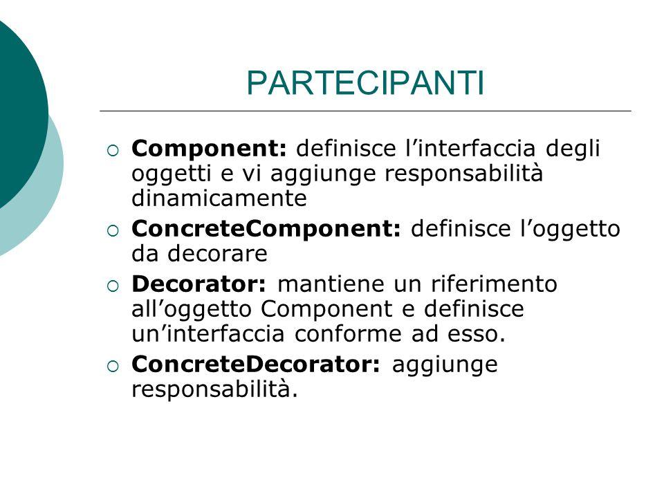 PARTECIPANTI  Component: definisce l'interfaccia degli oggetti e vi aggiunge responsabilità dinamicamente  ConcreteComponent: definisce l'oggetto da decorare  Decorator: mantiene un riferimento all'oggetto Component e definisce un'interfaccia conforme ad esso.