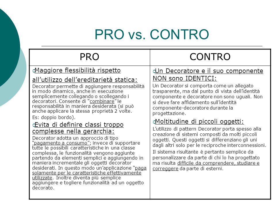 PRO vs. CONTRO PROCONTRO  Maggiore flessibilità rispetto all'utilizzo dell'ereditarietà statica: Decorator permette di aggiungere responsabilità in m