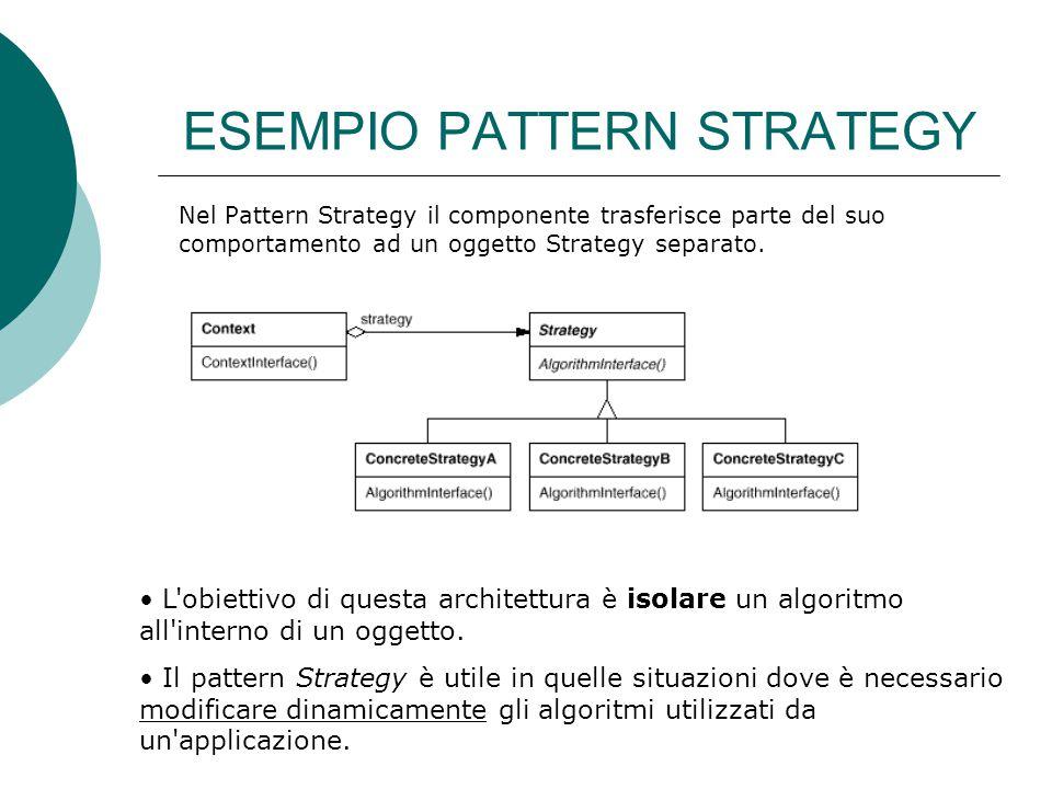 ESEMPIO PATTERN STRATEGY Nel Pattern Strategy il componente trasferisce parte del suo comportamento ad un oggetto Strategy separato.