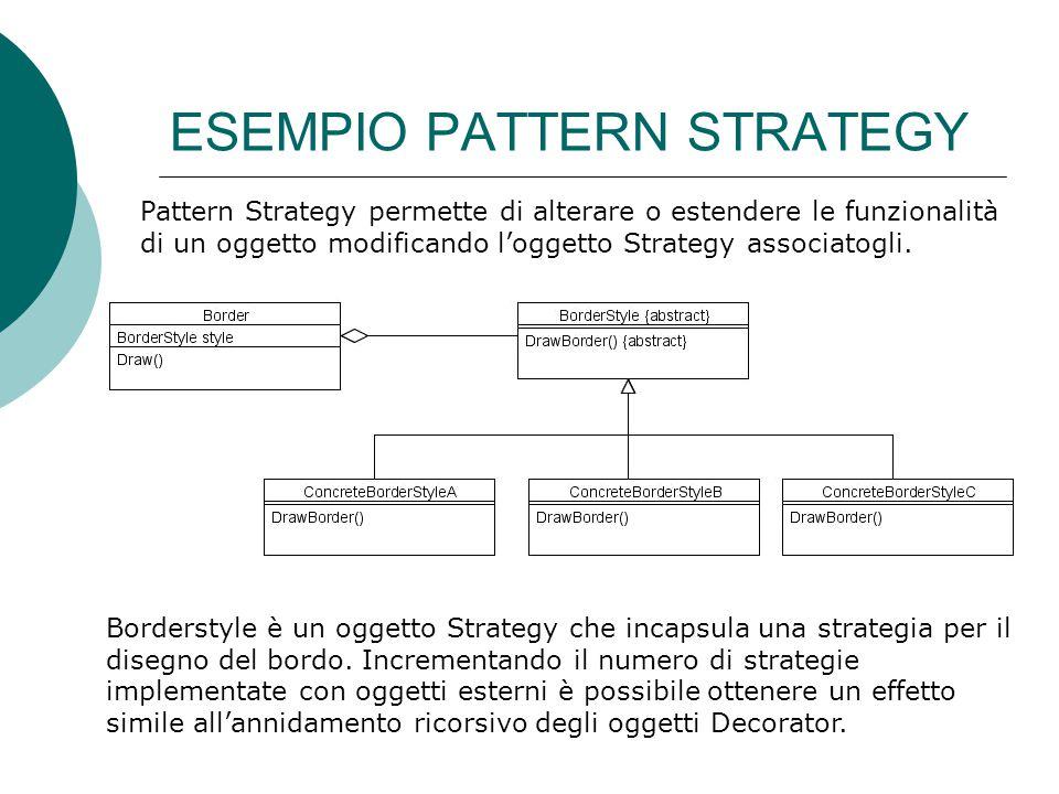 ESEMPIO PATTERN STRATEGY Pattern Strategy permette di alterare o estendere le funzionalità di un oggetto modificando l'oggetto Strategy associatogli.