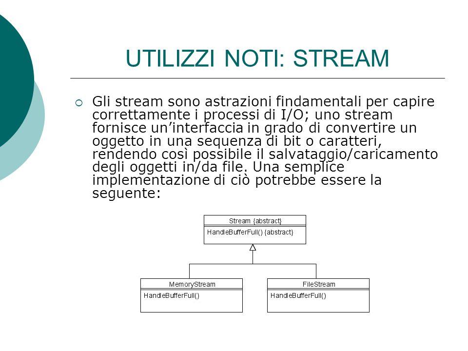 UTILIZZI NOTI: STREAM  Gli stream sono astrazioni findamentali per capire correttamente i processi di I/O; uno stream fornisce un'interfaccia in grado di convertire un oggetto in una sequenza di bit o caratteri, rendendo così possibile il salvataggio/caricamento degli oggetti in/da file.