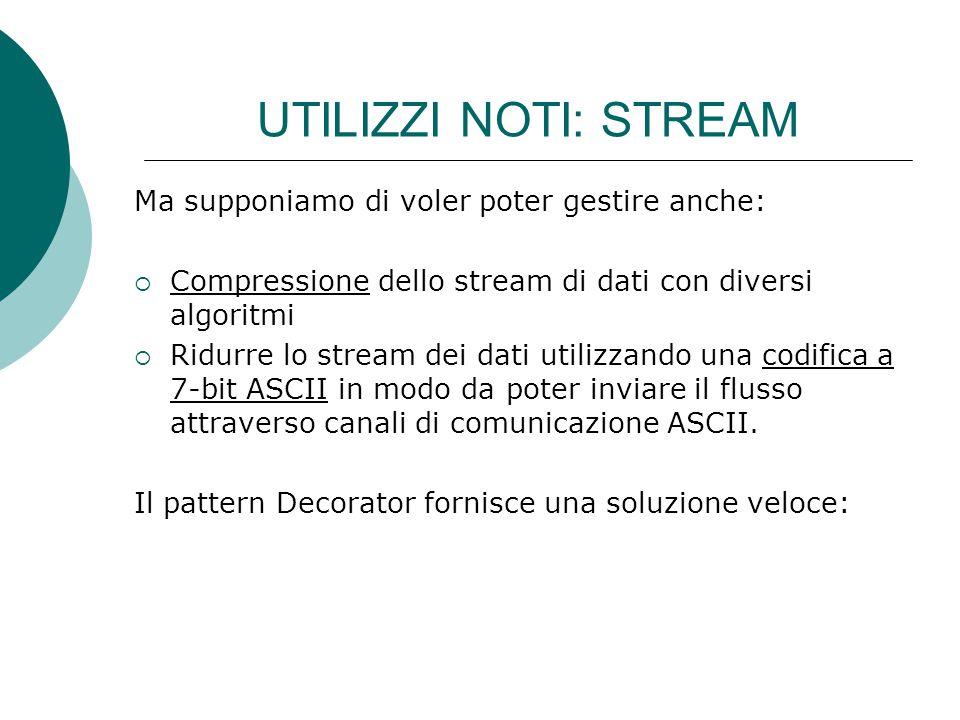 UTILIZZI NOTI: STREAM Ma supponiamo di voler poter gestire anche:  Compressione dello stream di dati con diversi algoritmi  Ridurre lo stream dei dati utilizzando una codifica a 7-bit ASCII in modo da poter inviare il flusso attraverso canali di comunicazione ASCII.
