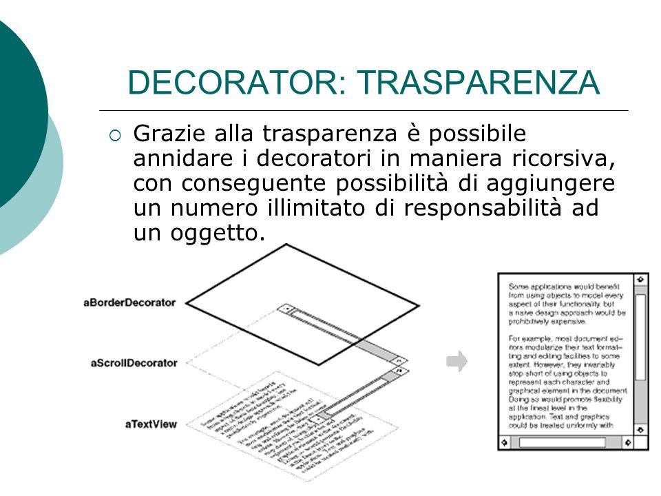 DECORATOR: TRASPARENZA  Grazie alla trasparenza è possibile annidare i decoratori in maniera ricorsiva, con conseguente possibilità di aggiungere un numero illimitato di responsabilità ad un oggetto.