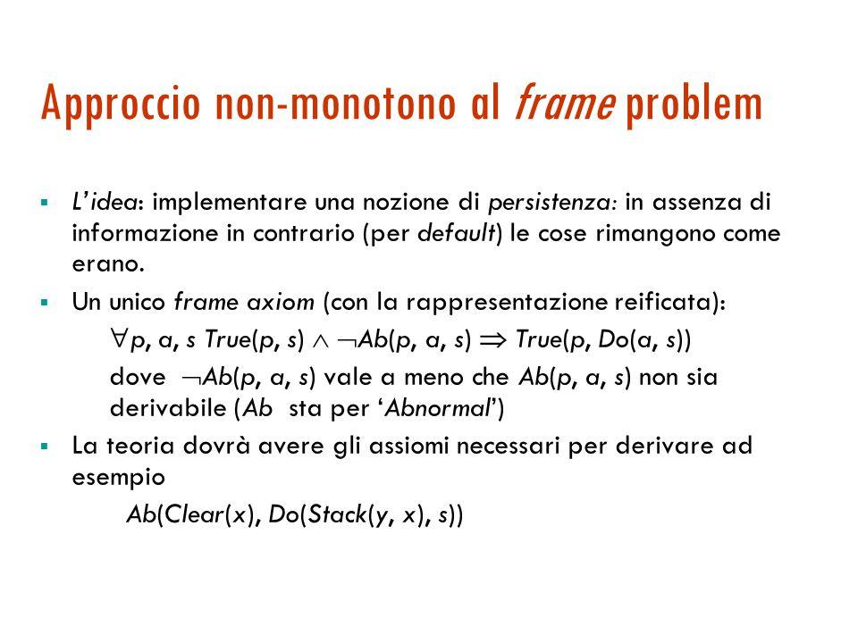 Un problema computazionale  Si possono anche scrivere in maniera più compatta in un modo che combina effetto e frame axiom (es.