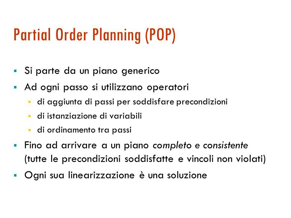 Pianificazione nello spazio dei piani  Piani parzialmente ordinati  Principio del minimo impegno: non ordinare i passi se non necessario  Pianificatore con ordine parziale: i passi sono parzialmente ordinati.