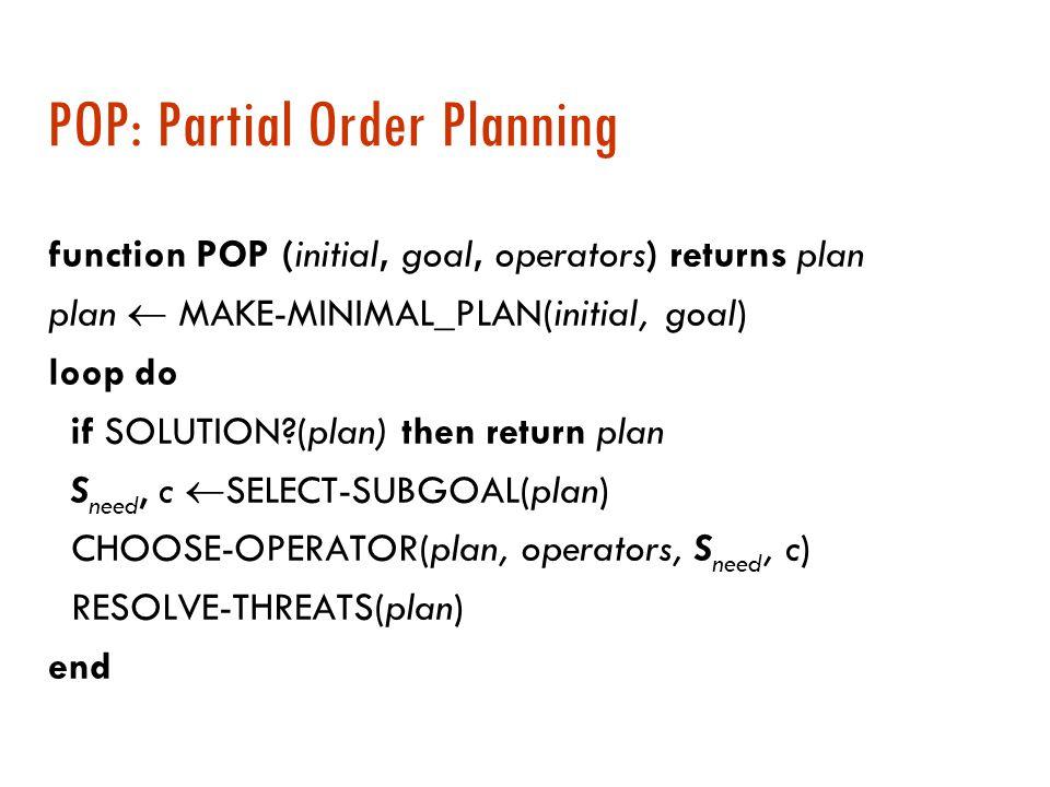 POP: conclusione  Abbiamo ottenuto un piano completo e consistente  Ogni linearizzazione è una soluzione  In questo caso una sola: 1.