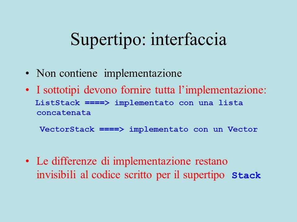 Supertipo: interfaccia Non contiene implementazione I sottotipi devono fornire tutta l'implementazione: ListStack ====> implementato con una lista concatenata VectorStack ====> implementato con un Vector Le differenze di implementazione restano invisibili al codice scritto per il supertipo Stack