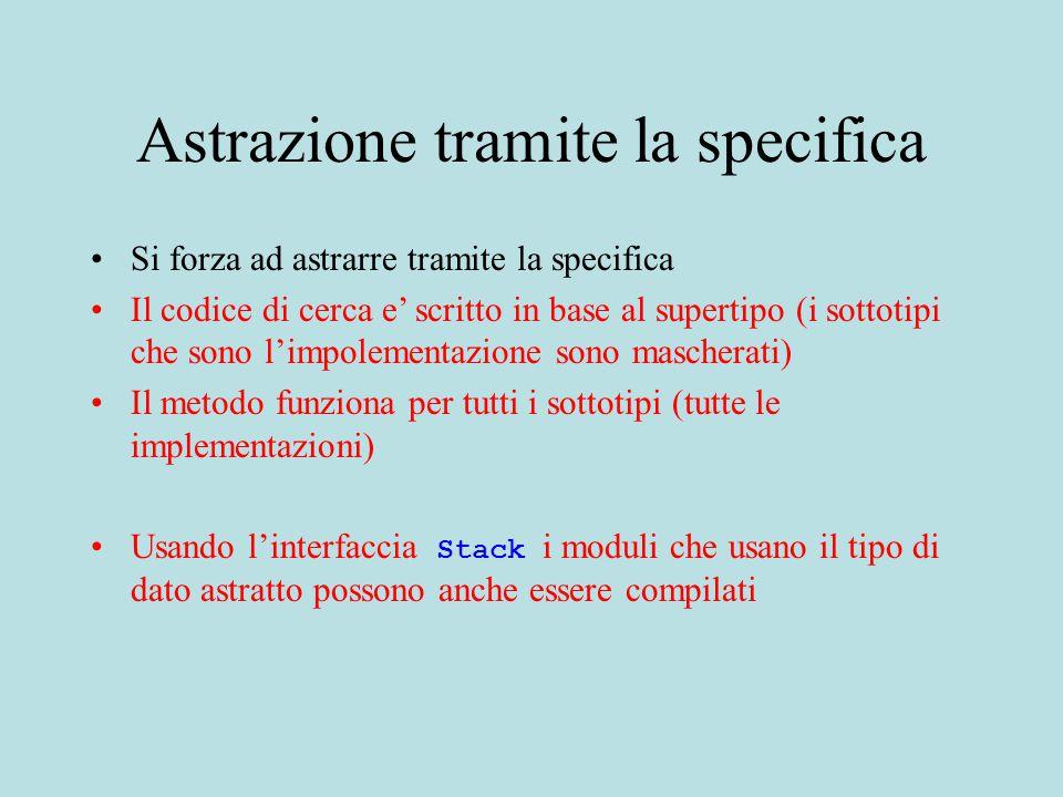 Astrazione tramite la specifica Si forza ad astrarre tramite la specifica Il codice di cerca e' scritto in base al supertipo (i sottotipi che sono l'impolementazione sono mascherati) Il metodo funziona per tutti i sottotipi (tutte le implementazioni) Usando l'interfaccia Stack i moduli che usano il tipo di dato astratto possono anche essere compilati