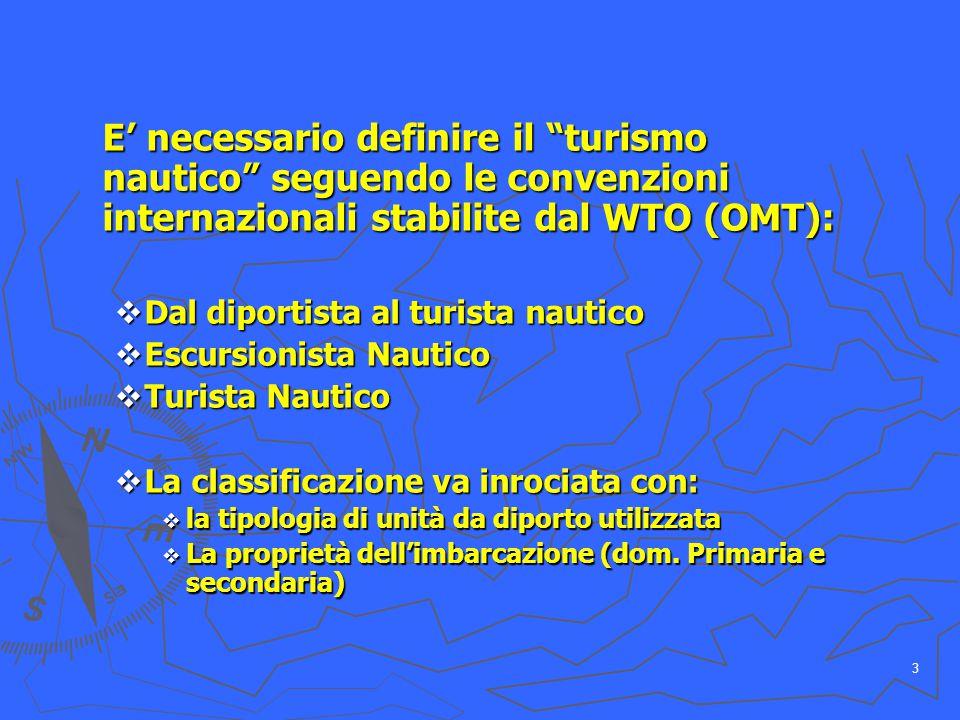 """3 E' necessario definire il """"turismo nautico"""" seguendo le convenzioni internazionali stabilite dal WTO (OMT):  Dal diportista al turista nautico  Es"""