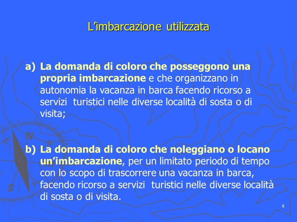 6 L'imbarcazione utilizzata a)La domanda di coloro che posseggono una propria imbarcazione e che organizzano in autonomia la vacanza in barca facendo