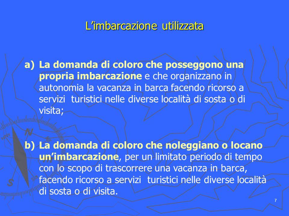 7 L'imbarcazione utilizzata a)La domanda di coloro che posseggono una propria imbarcazione e che organizzano in autonomia la vacanza in barca facendo