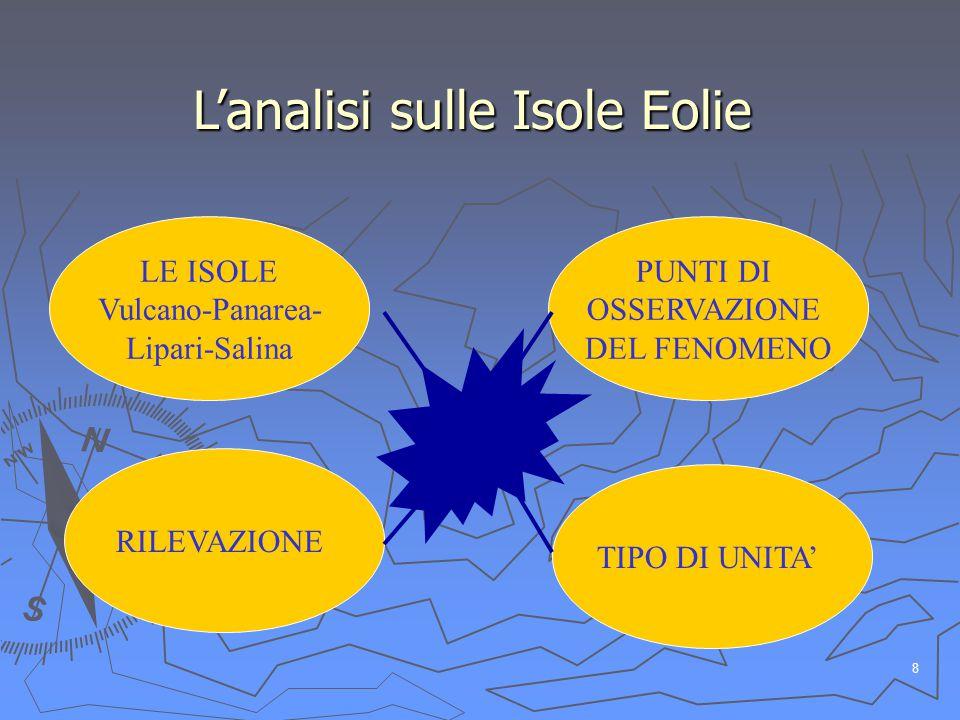 8 L'analisi sulle Isole Eolie LE ISOLE Vulcano-Panarea- Lipari-Salina PUNTI DI OSSERVAZIONE DEL FENOMENO TIPO DI UNITA' RILEVAZIONE