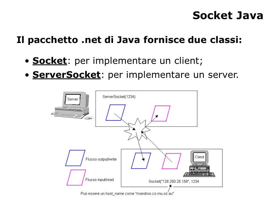 Implementazione di un server (1) 1.Aprire il socket server : –ServerSocket server; –DataOutputStream os; –DataInputStream is; –Server = new ServerSocket( PORT ); 2.Aspettare la richiesta del client (Client Request): –Socket client = server.accept(); 3.Creare flussi I/O per comunicare con il client: is = new DataInputStream( client.getInputStream() ); os = new DataOutputStream( client.getOutputStream() );