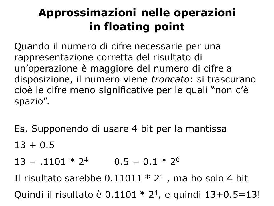 Approssimazioni nelle operazioni in floating point Quando il numero di cifre necessarie per una rappresentazione corretta del risultato di un'operazione è maggiore del numero di cifre a disposizione, il numero viene troncato: si trascurano cioè le cifre meno significative per le quali non c'è spazio .